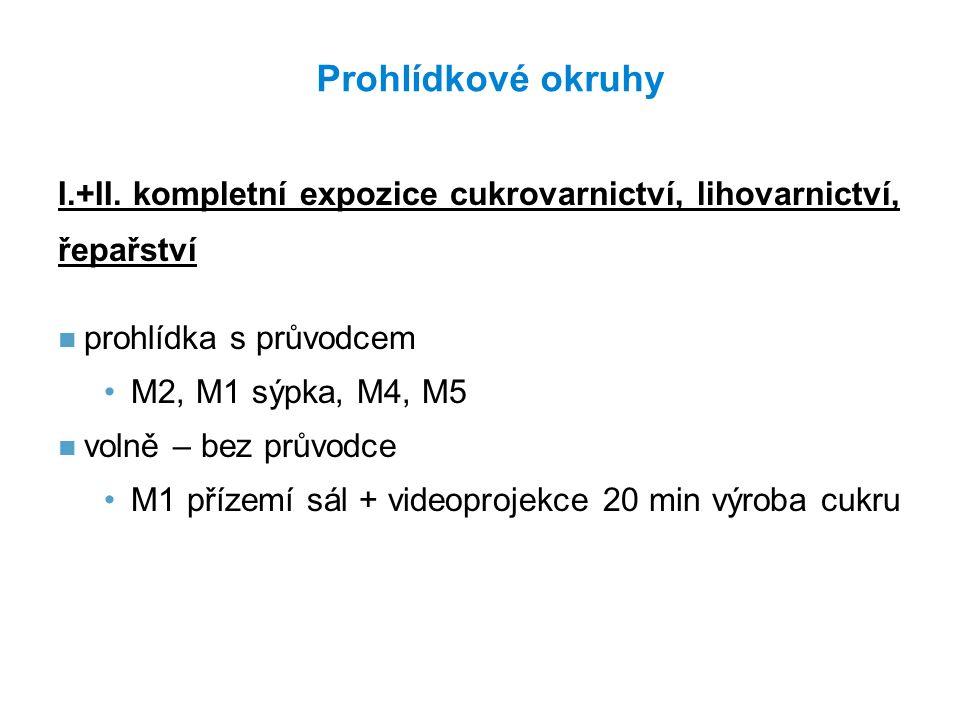 Prohlídkové okruhy I.+II.
