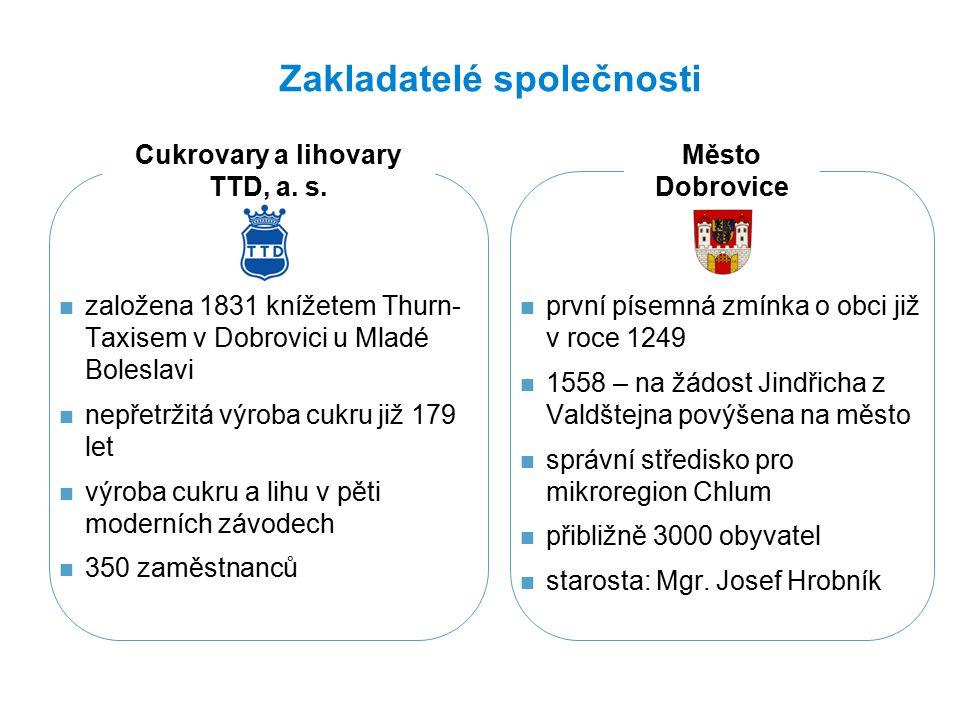Zakladatelé společnosti založena 1831 knížetem Thurn- Taxisem v Dobrovici u Mladé Boleslavi nepřetržitá výroba cukru již 179 let výroba cukru a lihu v pěti moderních závodech 350 zaměstnanců první písemná zmínka o obci již v roce 1249 1558 – na žádost Jindřicha z Valdštejna povýšena na město správní středisko pro mikroregion Chlum přibližně 3000 obyvatel starosta: Mgr.