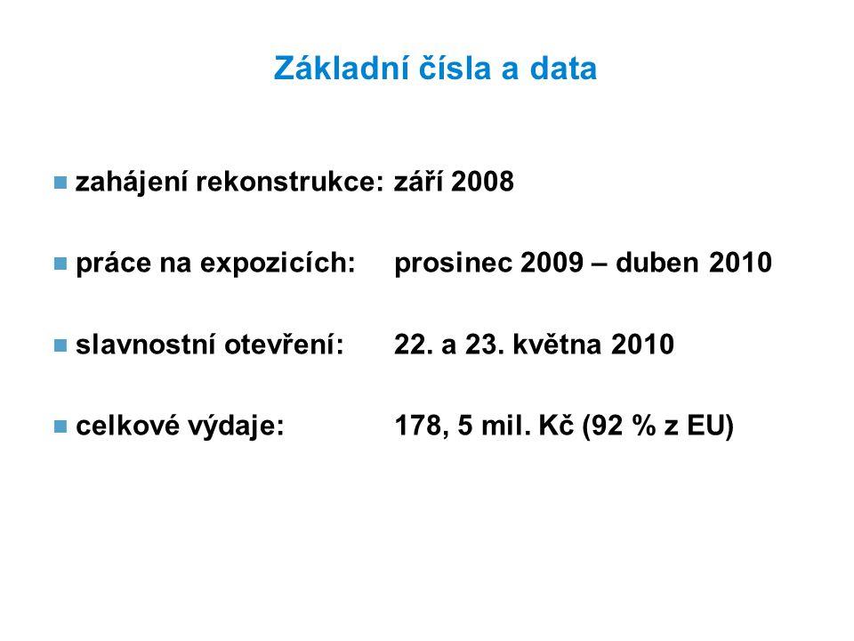 Základní čísla a data zahájení rekonstrukce: září 2008 práce na expozicích: prosinec 2009 – duben 2010 slavnostní otevření: 22.