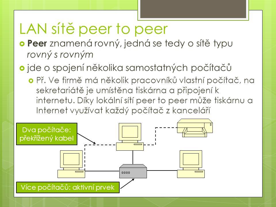 LAN sítě peer to peer  Peer znamená rovný, jedná se tedy o sítě typu rovný s rovným  jde o spojení několika samostatných počítačů  Př.