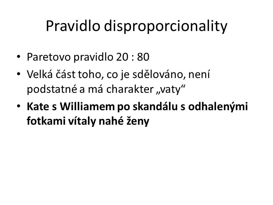 """Pravidlo disproporcionality Paretovo pravidlo 20 : 80 Velká část toho, co je sdělováno, není podstatné a má charakter """"vaty Kate s Williamem po skandálu s odhalenými fotkami vítaly nahé ženy"""