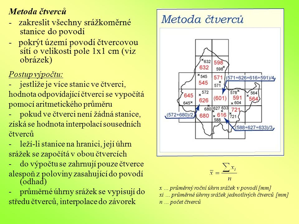 Metoda čtverců - zakreslit všechny srážkoměrné stanice do povodí - pokrýt území povodí čtvercovou sítí o velikosti pole 1x1 cm (viz obrázek) Postup vý