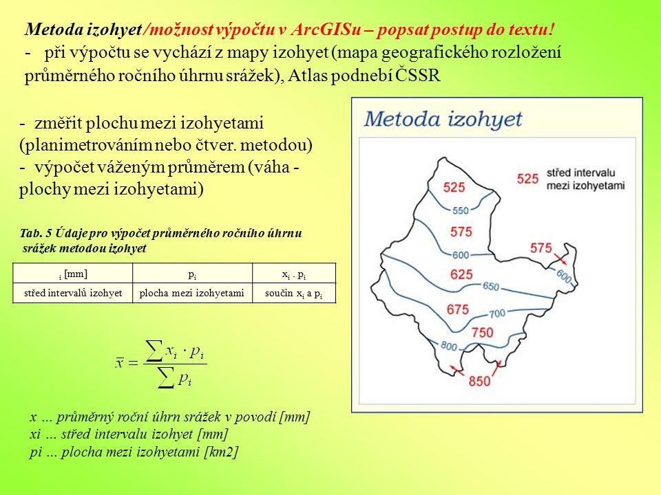 Metoda izohyet /možnost výpočtu v ArcGISu – popsat postup do textu! - při výpočtu se vychází z mapy izohyet (mapa geografického rozložení průměrného r