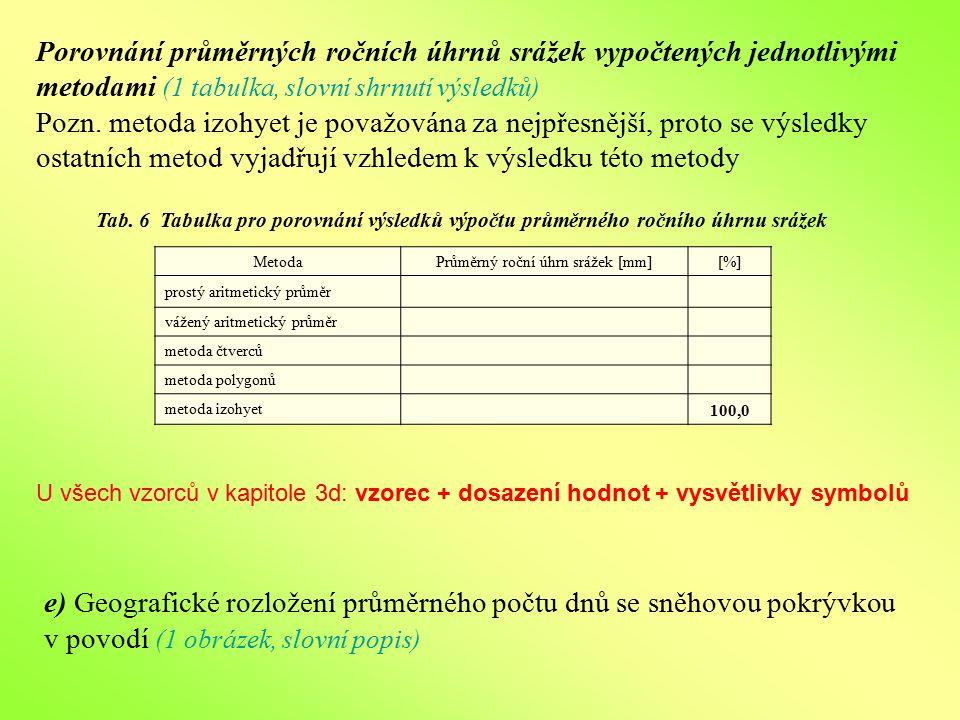 Porovnání průměrných ročních úhrnů srážek vypočtených jednotlivými metodami (1 tabulka, slovní shrnutí výsledků) Pozn. metoda izohyet je považována za