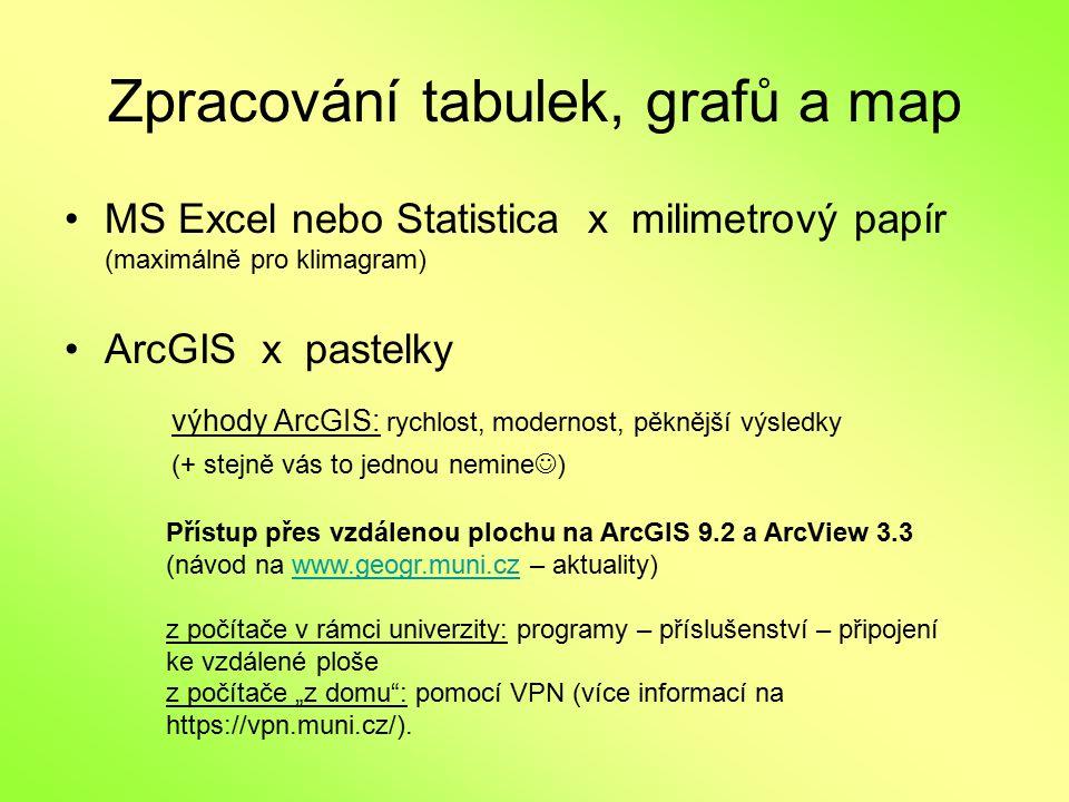 Zpracování tabulek, grafů a map MS Excel nebo Statistica x milimetrový papír (maximálně pro klimagram) ArcGIS x pastelky výhody ArcGIS: rychlost, mode