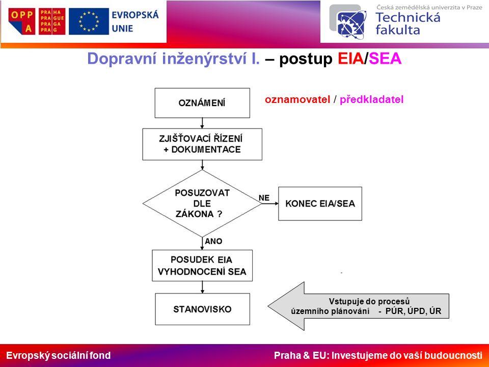Evropský sociální fond Praha & EU: Investujeme do vaší budoucnosti Dopravní inženýrství I. – postup EIA/SEA oznamovatel / předkladatel Vstupuje do pro