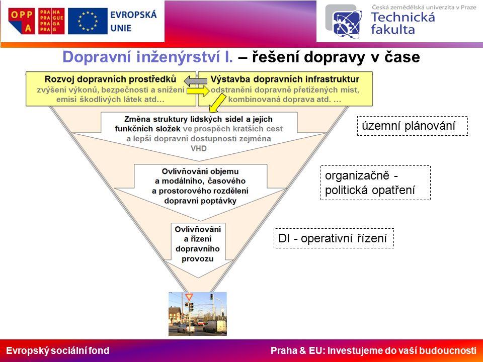 Evropský sociální fond Praha & EU: Investujeme do vaší budoucnosti Dopravní inženýrství I. – řešení dopravy v čase územní plánování organizačně - poli
