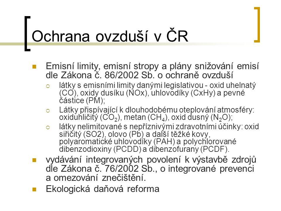 Ochrana ovzduší v ČR Emisní limity, emisní stropy a plány snižování emisí dle Zákona č.