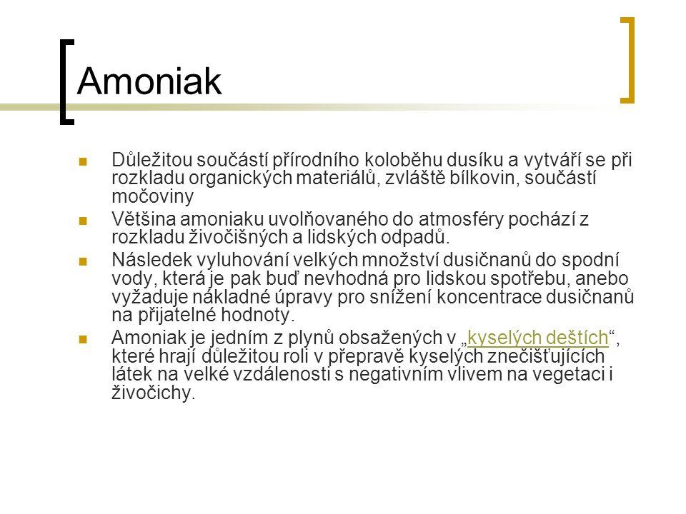 Amoniak Důležitou součástí přírodního koloběhu dusíku a vytváří se při rozkladu organických materiálů, zvláště bílkovin, součástí močoviny Většina amoniaku uvolňovaného do atmosféry pochází z rozkladu živočišných a lidských odpadů.