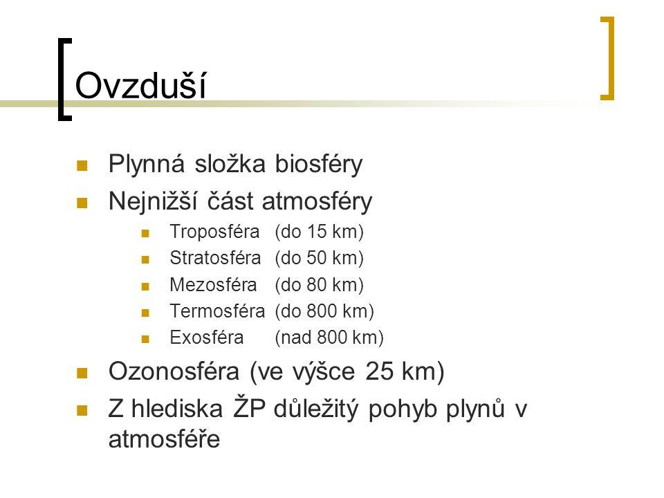 Ovzduší Plynná složka biosféry Nejnižší část atmosféry Troposféra (do 15 km) Stratosféra(do 50 km) Mezosféra (do 80 km) Termosféra (do 800 km) Exosféra (nad 800 km) Ozonosféra (ve výšce 25 km) Z hlediska ŽP důležitý pohyb plynů v atmosféře