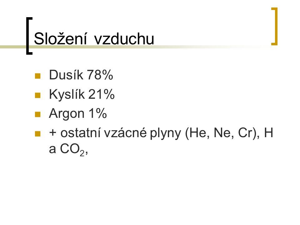 Složení vzduchu Dusík 78% Kyslík 21% Argon 1% + ostatní vzácné plyny (He, Ne, Cr), H a CO 2,