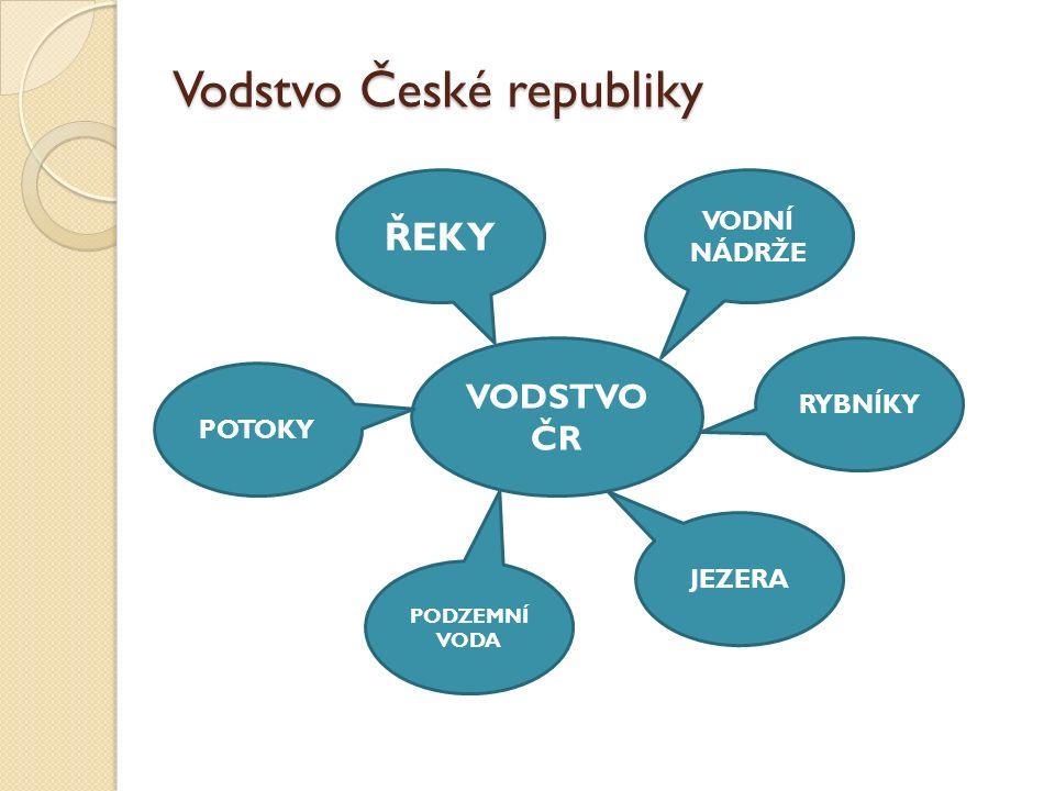 Vodstvo České republiky VODSTVO ČR ŘEKY VODNÍ NÁDRŽE POTOKY RYBNÍKY JEZERA PODZEMNÍ VODA
