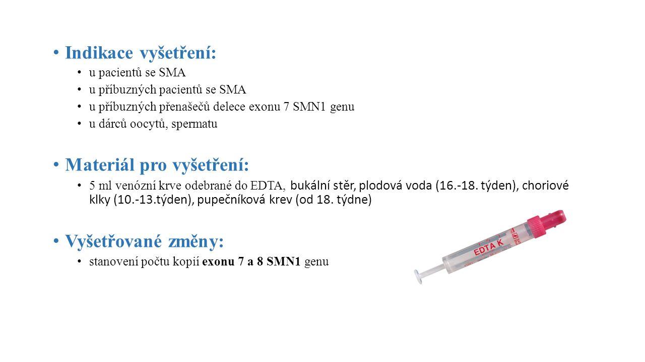 Indikace vyšetření: u pacientů se SMA u příbuzných pacientů se SMA u příbuzných přenašečů delece exonu 7 SMN1 genu u dárců oocytů, spermatu Materiál pro vyšetření: 5 ml venózní krve odebrané do EDTA, bukální stěr, plodová voda (16.-18.