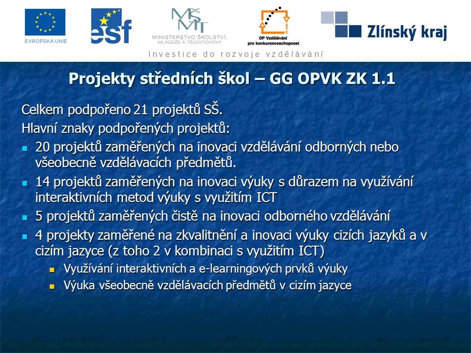 I n v e s t i c e d o r o z v o j e v z d ě l á v á n í Projekty středních škol – GG OPVK ZK 1.1 Celkem podpořeno 21 projektů SŠ.