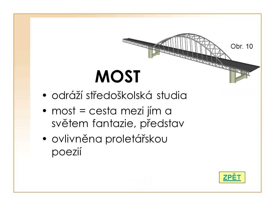 MOST odráží středoškolská studia most = cesta mezi jím a světem fantazie, představ ovlivněna proletářskou poezií ZPĚT Obr.