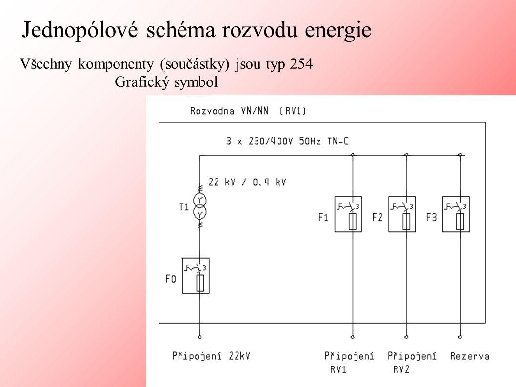 Jednopólové schéma rozvodu energie Všechny komponenty (součástky) jsou typ 254 Grafický symbol