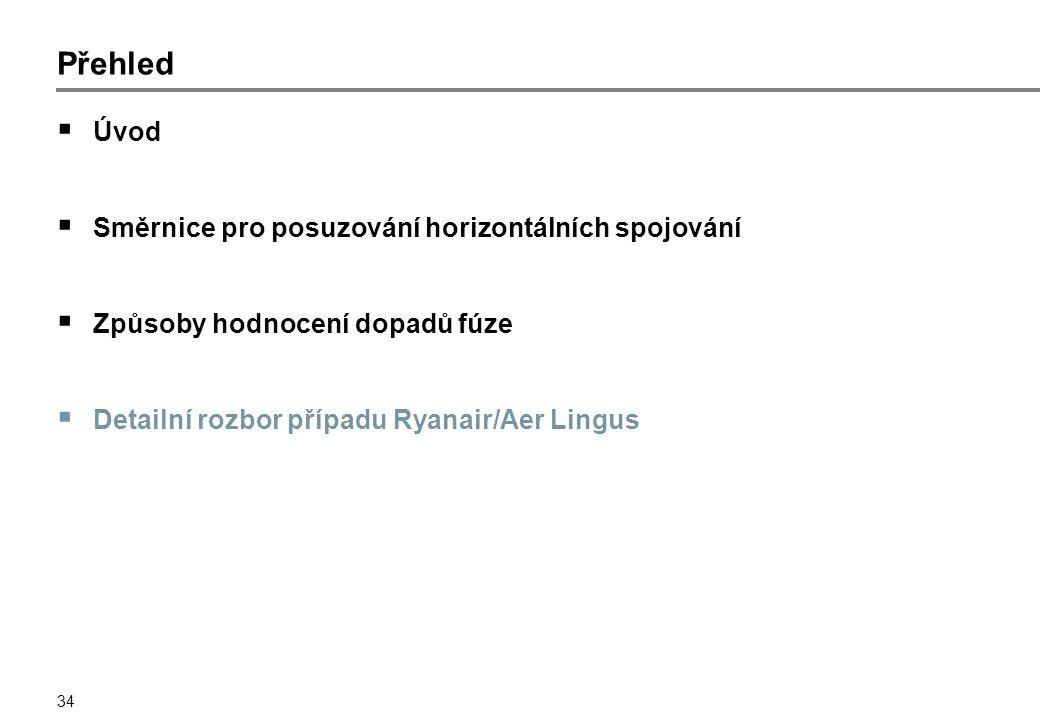 34 Přehled  Úvod  Směrnice pro posuzování horizontálních spojování  Způsoby hodnocení dopadů fúze  Detailní rozbor případu Ryanair/Aer Lingus