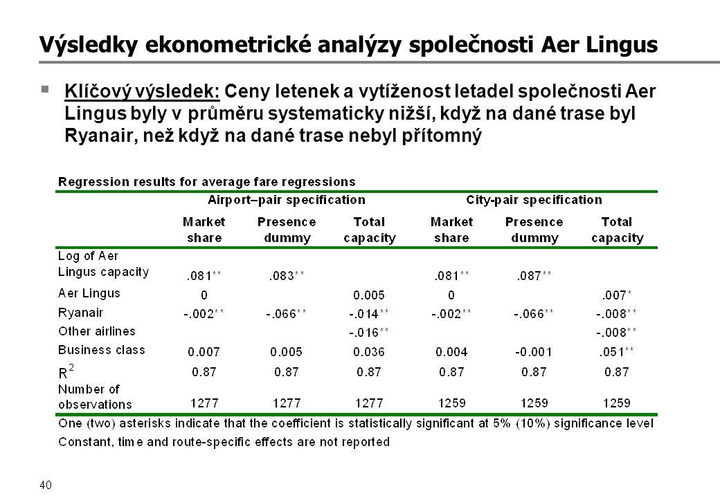 40 Výsledky ekonometrické analýzy společnosti Aer Lingus  Klíčový výsledek: Ceny letenek a vytíženost letadel společnosti Aer Lingus byly v průměru systematicky nižší, když na dané trase byl Ryanair, než když na dané trase nebyl přítomný