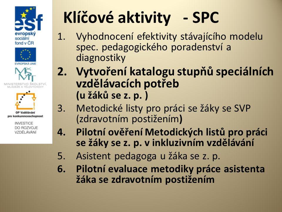 Klíčové aktivity - SPC 1.Vyhodnocení efektivity stávajícího modelu spec.