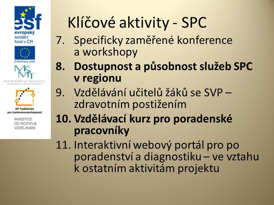 Klíčové aktivity - SPC 7.Specificky zaměřené konference a workshopy 8.Dostupnost a působnost služeb SPC v regionu 9.Vzdělávání učitelů žáků se SVP – zdravotním postižením 10.Vzdělávací kurz pro poradenské pracovníky 11.Interaktivní webový portál pro po poradenství a diagnostiku – ve vztahu k ostatním aktivitám projektu