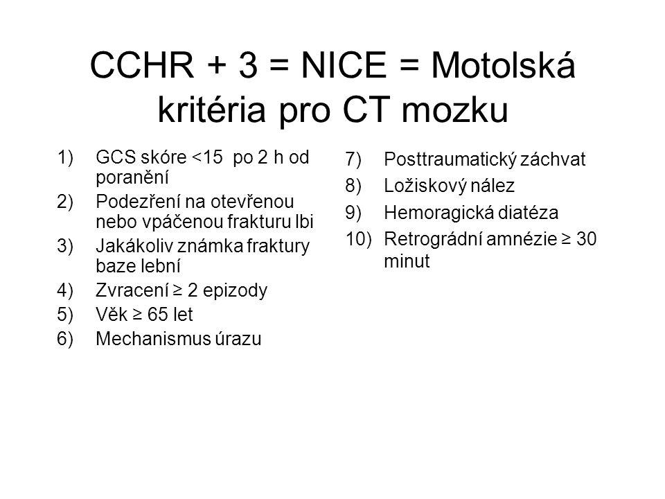 CCHR + 3 = NICE = Motolská kritéria pro CT mozku 1)GCS skóre <15 po 2 h od poranění 2)Podezření na otevřenou nebo vpáčenou frakturu lbi 3)Jakákoliv známka fraktury baze lební 4)Zvracení ≥ 2 epizody 5)Věk ≥ 65 let 6)Mechanismus úrazu 7) Posttraumatický záchvat 8)Ložiskový nález 9)Hemoragická diatéza 10)Retrográdní amnézie ≥ 30 minut