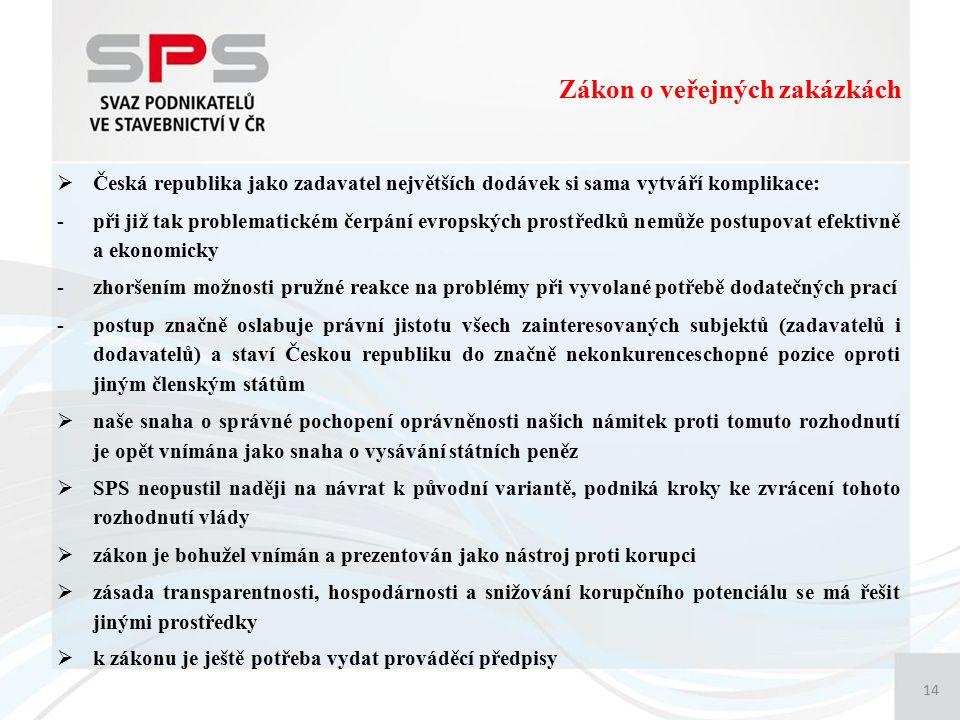 Zákon o veřejných zakázkách 14  Česká republika jako zadavatel největších dodávek si sama vytváří komplikace: -při již tak problematickém čerpání evr