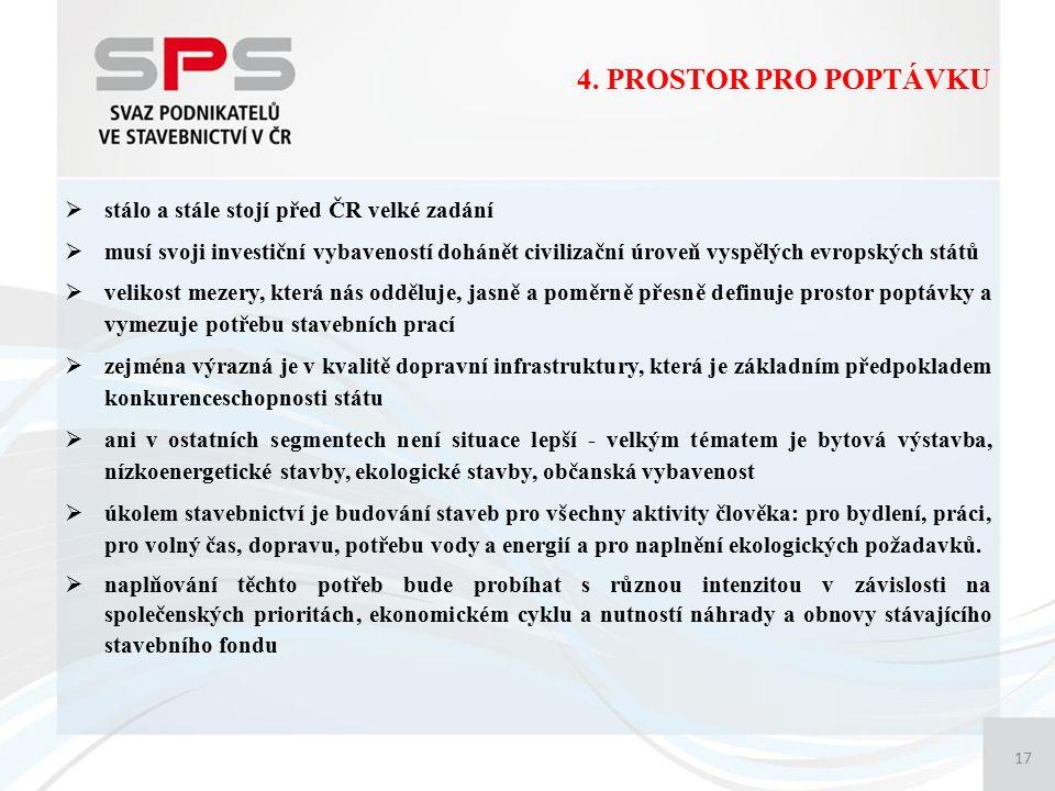 4. PROSTOR PRO POPTÁVKU 17  stálo a stále stojí před ČR velké zadání  musí svoji investiční vybaveností dohánět civilizační úroveň vyspělých evropsk