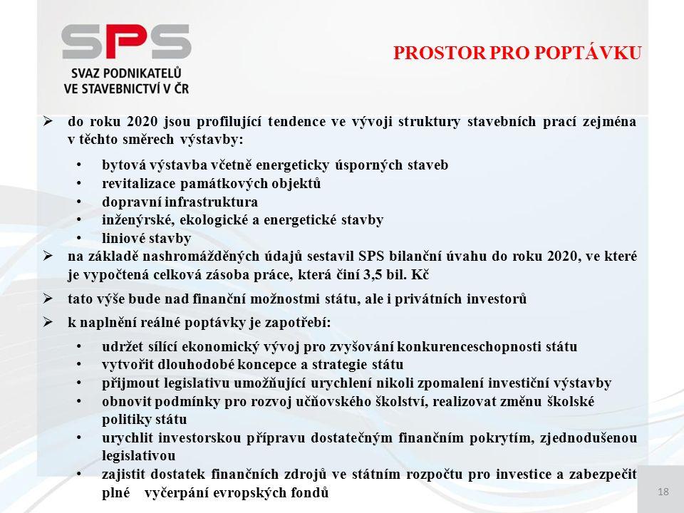 PROSTOR PRO POPTÁVKU 18  do roku 2020 jsou profilující tendence ve vývoji struktury stavebních prací zejména v těchto směrech výstavby: bytová výstav