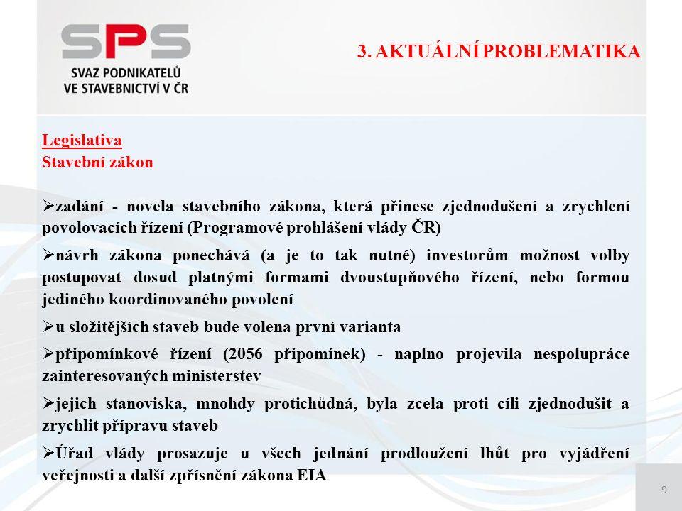 3. AKTUÁLNÍ PROBLEMATIKA 9 Legislativa Stavební zákon  zadání - novela stavebního zákona, která přinese zjednodušení a zrychlení povolovacích řízení
