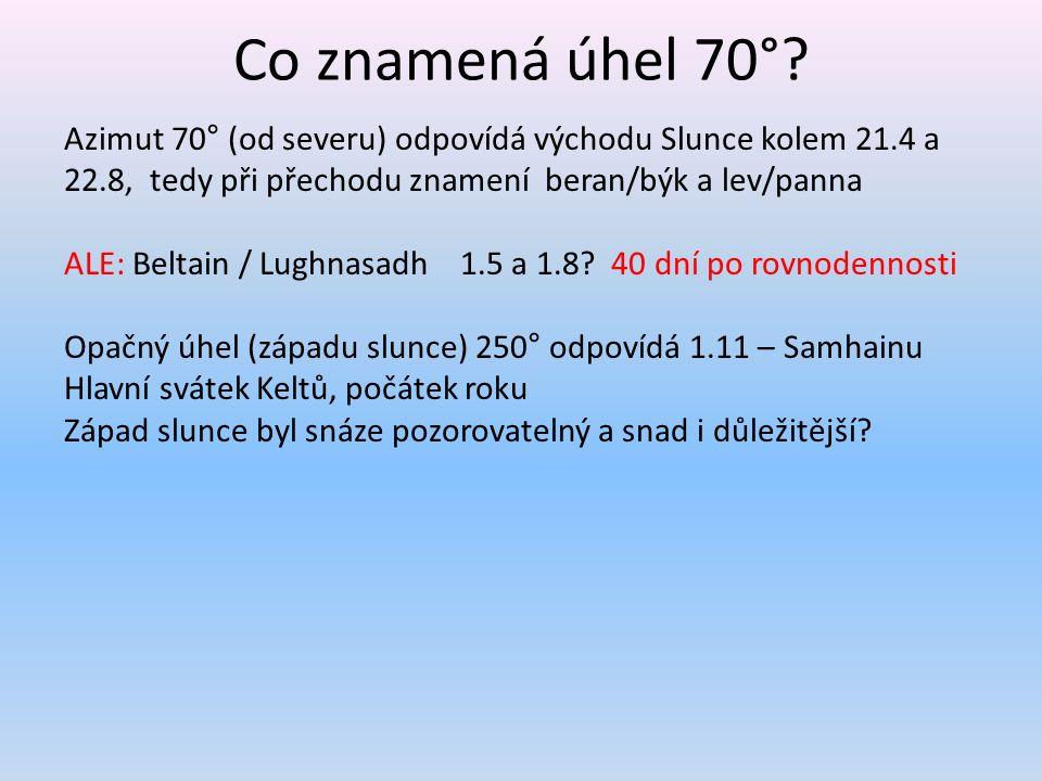 Dnešní přednášku a další informace můžete nalézt na www.putujici.czwww.putujici.cz Pište nám na info@putujici.cz info@putujici.cz