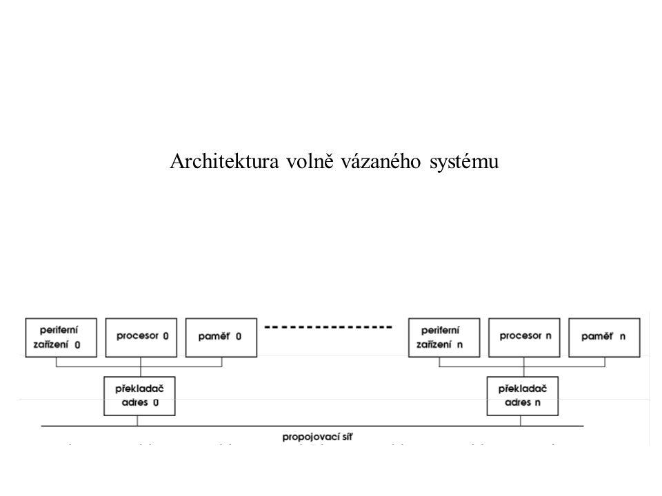 Architektura volně vázaného systému