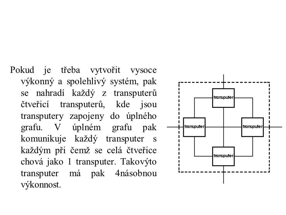 Pokud je třeba vytvořit vysoce výkonný a spolehlivý systém, pak se nahradí každý z transputerů čtveřicí transputerů, kde jsou transputery zapojeny do úplného grafu.