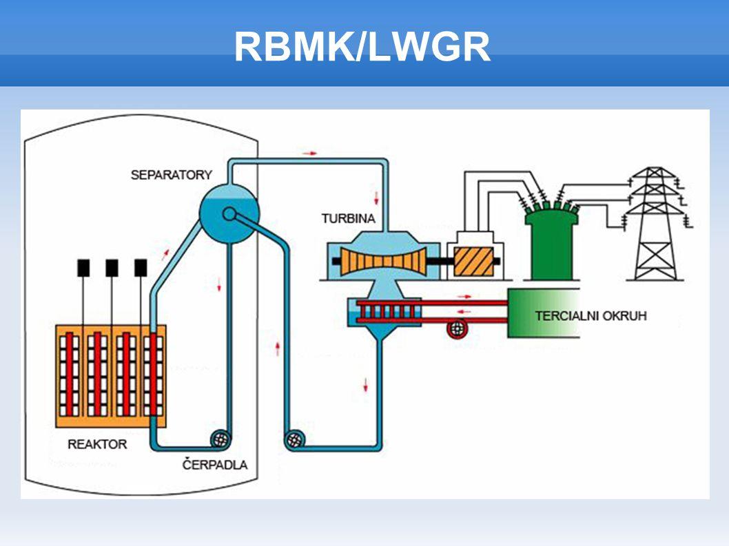 RBMK/LWGR