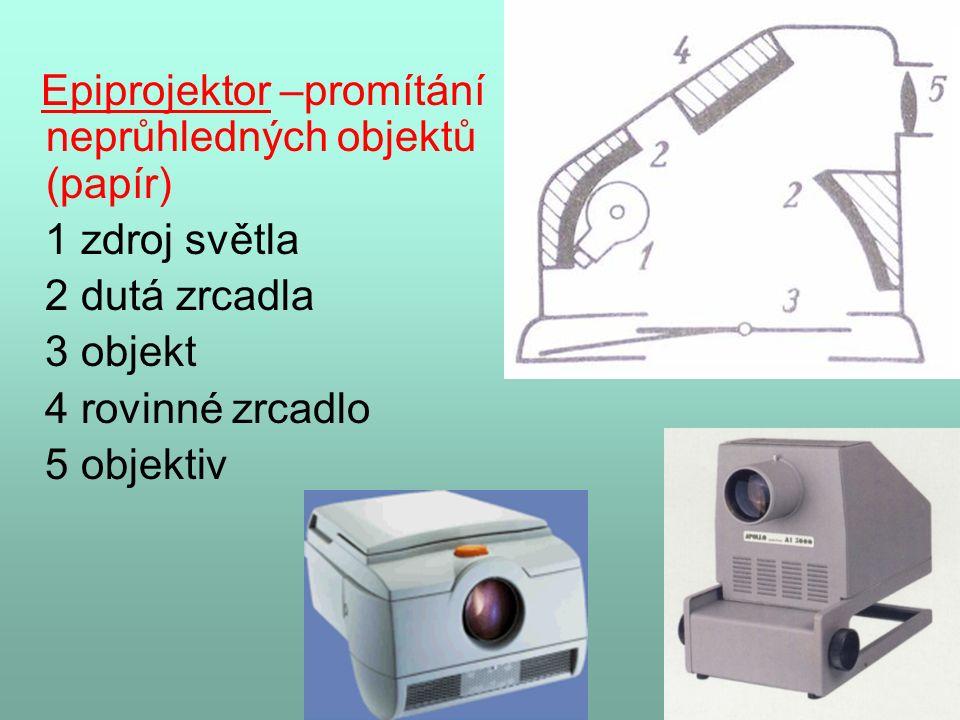 Dataprojektor promítání z počítače nebo TV, DVD přehrávače, … optická soustava stejná jako u diaprojektoru