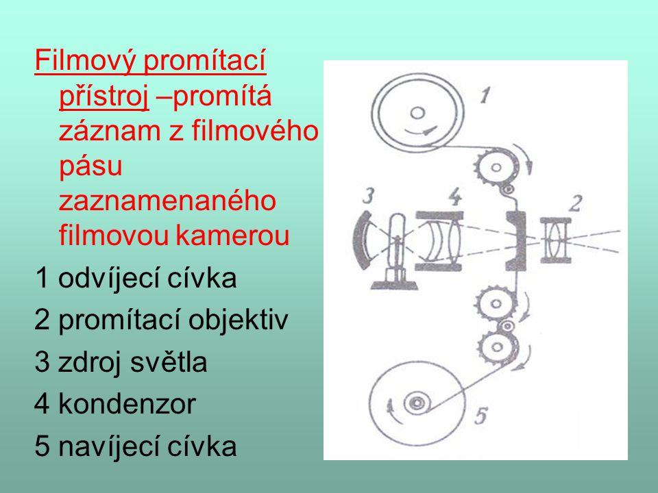 Epiprojektor –promítání neprůhledných objektů (papír) 1 zdroj světla 2 dutá zrcadla 3 objekt 4 rovinné zrcadlo 5 objektiv