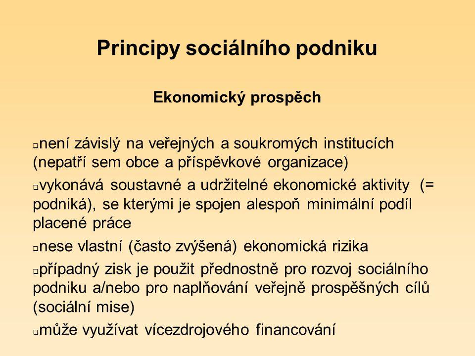Principy sociálního podniku Naplňování principu sociálního prospěchu  zaměstnávání znevýhodněných osob  vůle zakladatelů dělat něco prospěšného  zaměstnanci se mohou vyjádřit ke strategii podniku  jsou informováni o dění v podniku  jsou povzbuzováni ke spoluúčasti jsou vedeni ke spoluodpovědnosti za chod podniku  jsou rozvíjeny jejich znalosti a dovednosti