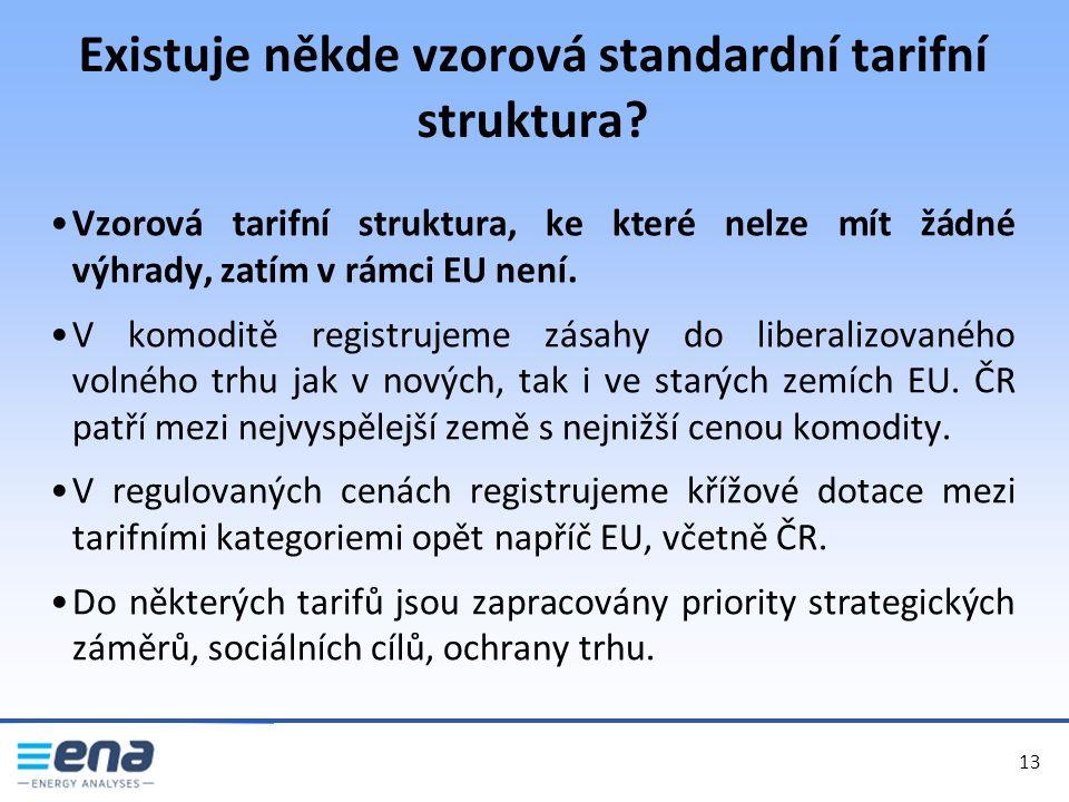 Existuje někde vzorová standardní tarifní struktura.