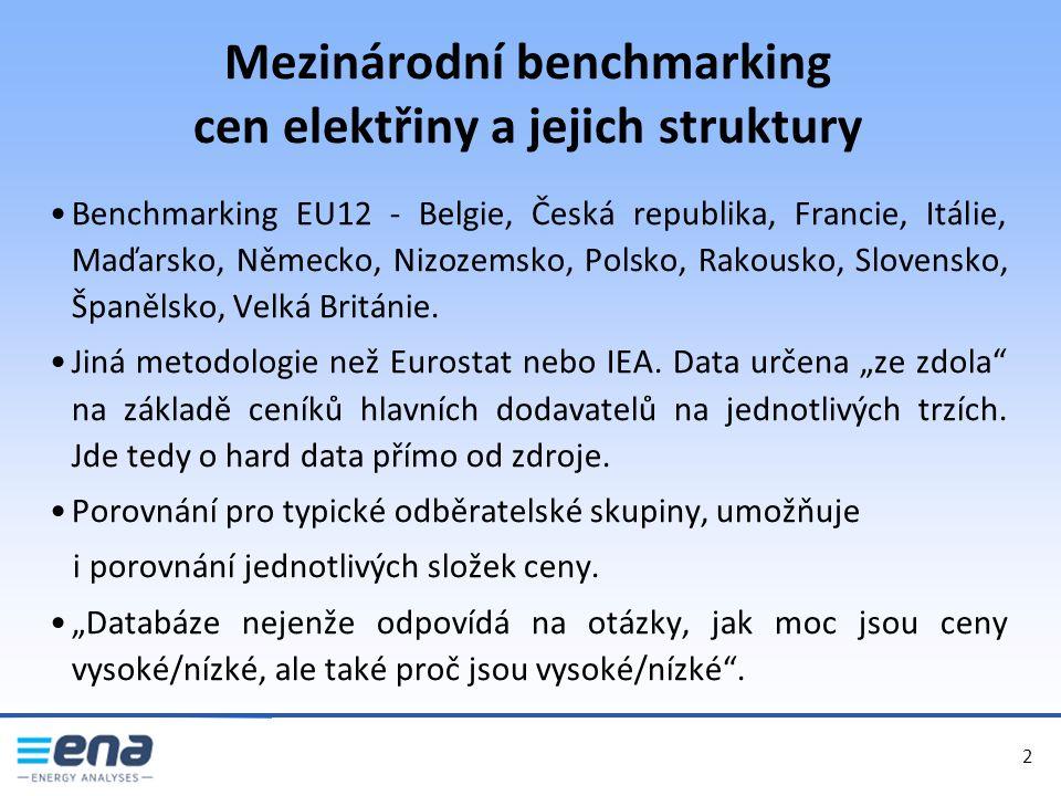Mezinárodní benchmarking cen elektřiny a jejich struktury Benchmarking EU12 - Belgie, Česká republika, Francie, Itálie, Maďarsko, Německo, Nizozemsko, Polsko, Rakousko, Slovensko, Španělsko, Velká Británie.