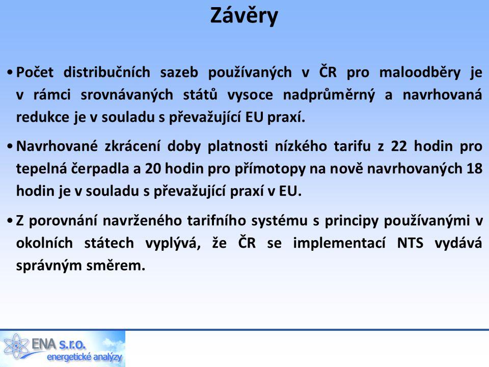 Závěry Počet distribučních sazeb používaných v ČR pro maloodběry je v rámci srovnávaných států vysoce nadprůměrný a navrhovaná redukce je v souladu s převažující EU praxí.
