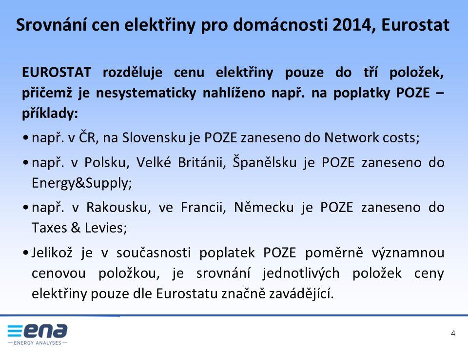 EUROSTAT rozděluje cenu elektřiny pouze do tří položek, přičemž je nesystematicky nahlíženo např.