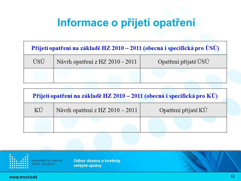 www.mvcr/odk Odbor dozoru a kontroly veřejné správy 13 Informace o přijetí opatření Přijetí opatření na základě HZ 2010 – 2011 (obecná i specifická pro ÚSÚ) ÚSÚNávrh opatření z HZ 2010 - 2011Opatření přijaté ÚSÚ Přijetí opatření na základě HZ 2010 – 2011 (obecná i specifická pro KÚ) KÚNávrh opatření z HZ 2010 – 2011Opatření přijaté KÚ
