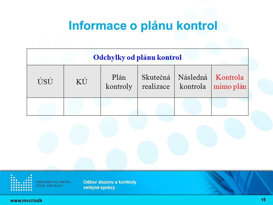 www.mvcr/odk Odbor dozoru a kontroly veřejné správy 15 Informace o plánu kontrol Odchylky od plánu kontrol ÚSÚKÚ Plán kontroly Skutečná realizace Následná kontrola Kontrola mimo plán