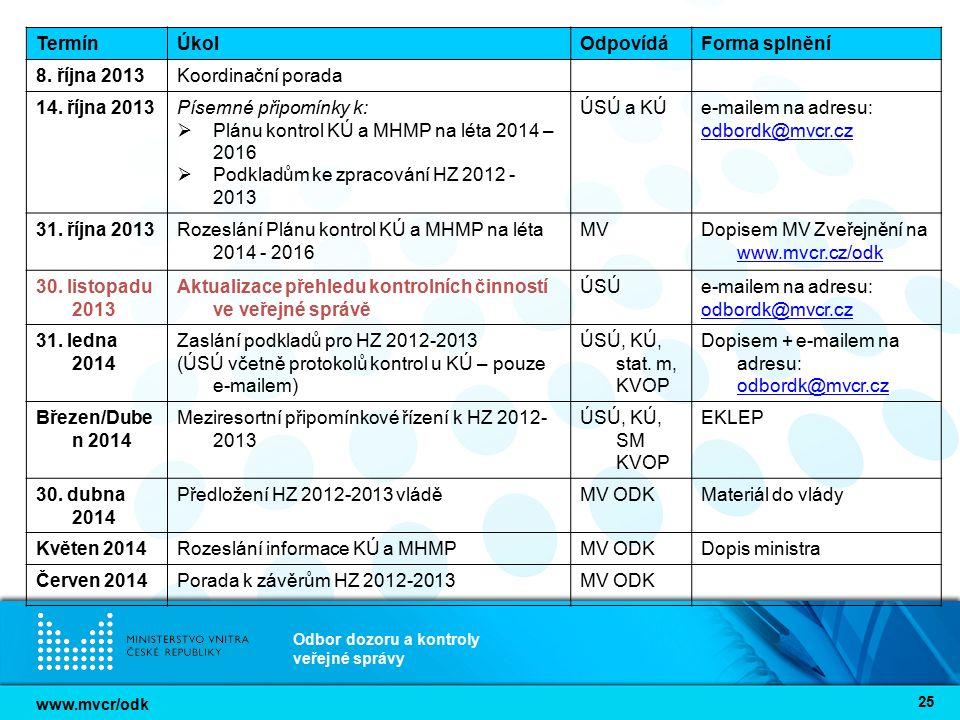 www.mvcr/odk Odbor dozoru a kontroly veřejné správy 25 TermínÚkolOdpovídáForma splnění 8. října 2013Koordinační porada 14. října 2013Písemné připomínk