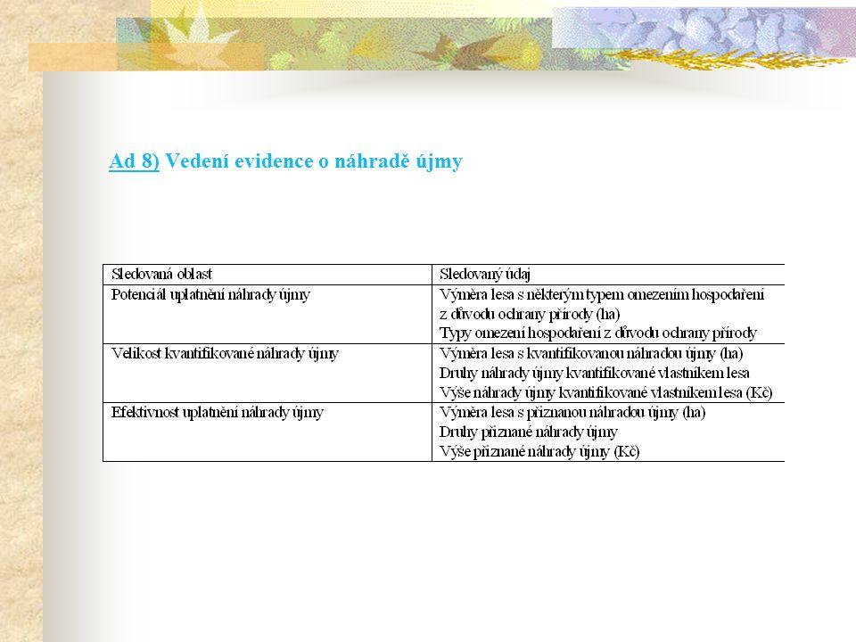 Ad 8) Vedení evidence o náhradě újmy
