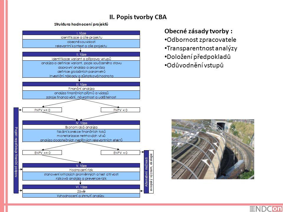 II. Popis tvorby CBA Obecné zásady tvorby : Odbornost zpracovatele Transparentnost analýzy Doložení předpokladů Odůvodnění vstupů