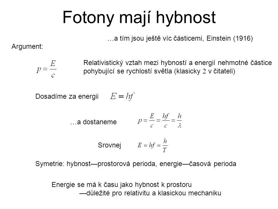 Fotony mají hybnost Relativistický vztah mezi hybností a energií nehmotné částice pohybující se rychlostí světla (klasicky 2 v čitateli) Dosadíme za energii Symetrie: hybnost—prostorová perioda, energie—časová perioda Energie se má k času jako hybnost k prostoru —důležité pro relativitu a klasickou mechaniku …a dostaneme Srovnej …a tím jsou ještě víc částicemi, Einstein (1916) Argument: