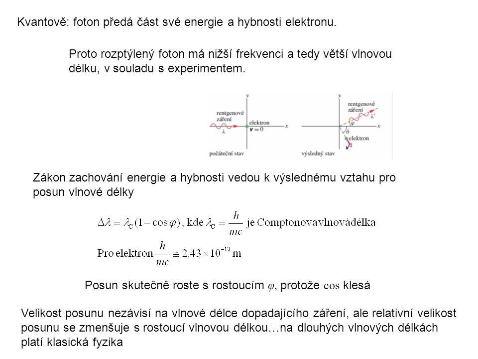 Kvantově: foton předá část své energie a hybnosti elektronu. Proto rozptýlený foton má nižší frekvenci a tedy větší vlnovou délku, v souladu s experim