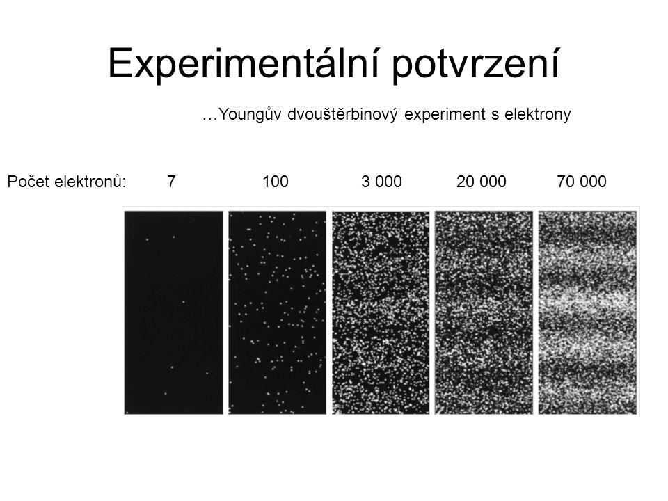 Experimentální potvrzení …Youngův dvouštěrbinový experiment s elektrony Počet elektronů:7100 3 00020 00070 000