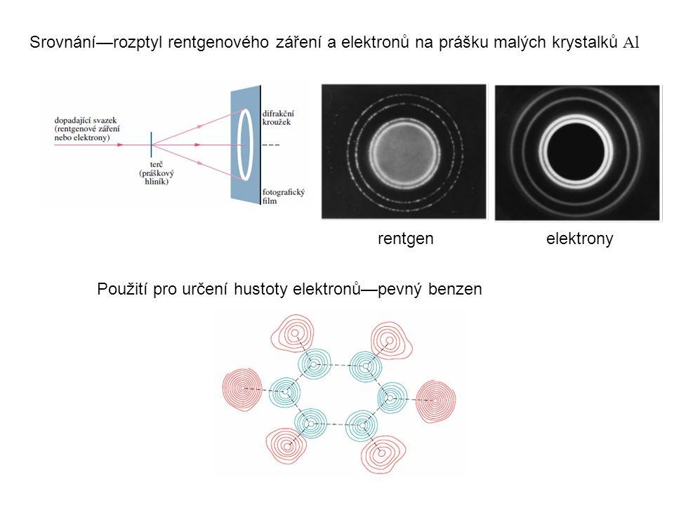 Srovnání—rozptyl rentgenového záření a elektronů na prášku malých krystalků Al Použití pro určení hustoty elektronů—pevný benzen rentgenelektrony