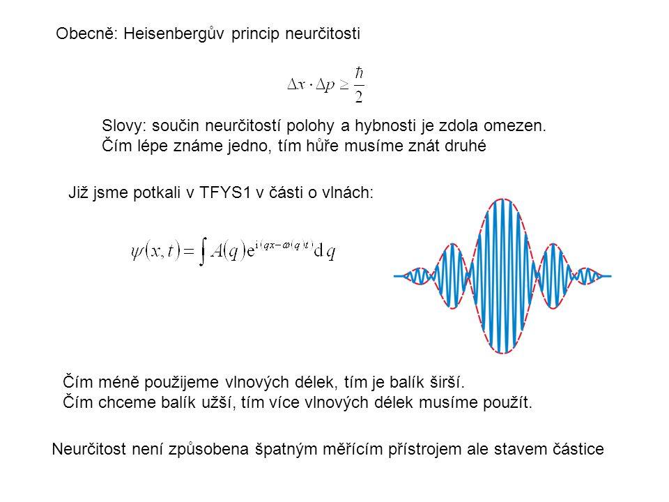 Obecně: Heisenbergův princip neurčitosti Již jsme potkali v TFYS1 v části o vlnách: Čím méně použijeme vlnových délek, tím je balík širší. Čím chceme